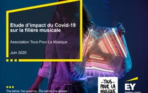 L'impact du Covid-19